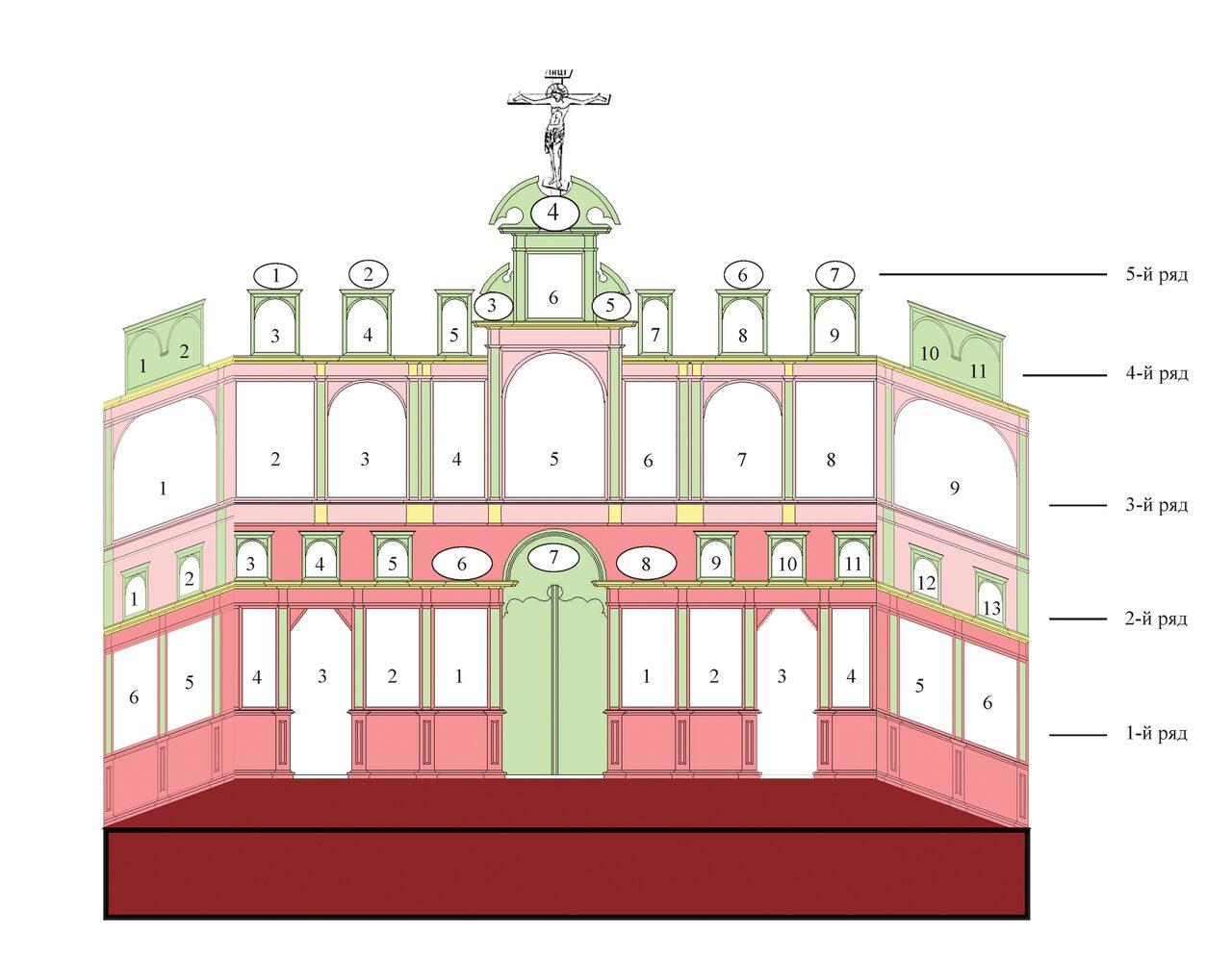 Расположение икон в церкви схема